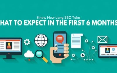 Know How Long It Takes For SEO Services To Work
